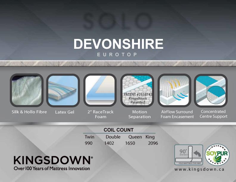 devonshire-card