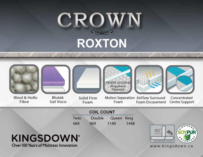roxton-card