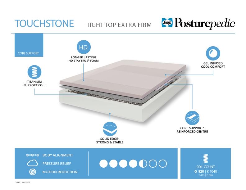 touchstone-spec2